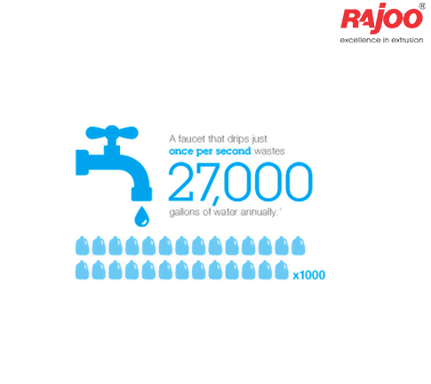 What are you doing your bit to save #Water today?