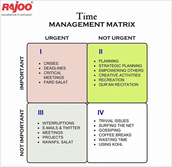 #Time is the most important resource to be utilized effectively. Isn't it?  #RajooEngineers #Rajkot