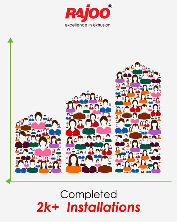 2k+ and counting satisfied customers of Rajoo Engineers Limited,India.  #RajooEngineers #Rajkot