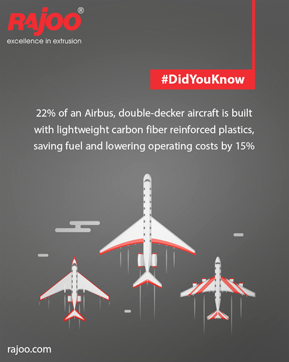 Plastic products play a major role in saving and conserving energy and power safety.  #DidYouKnow #PlasticFacts #RajooEngineers #Rajkot #PlasticMachinery #Machines #PlasticIndustry