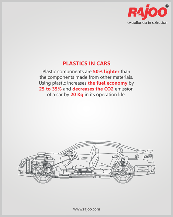 #DidYouKnow  Plastic components are 50% lighter than the components made from other materials. Using plastic increases the fuel economy by 25 to 35% and decreases the CO2 emission of a car by 20 Kg in its operation life.  #PlasticFacts #RajooEngineers #Rajkot #PlasticMachinery #Machines #PlasticIndustry