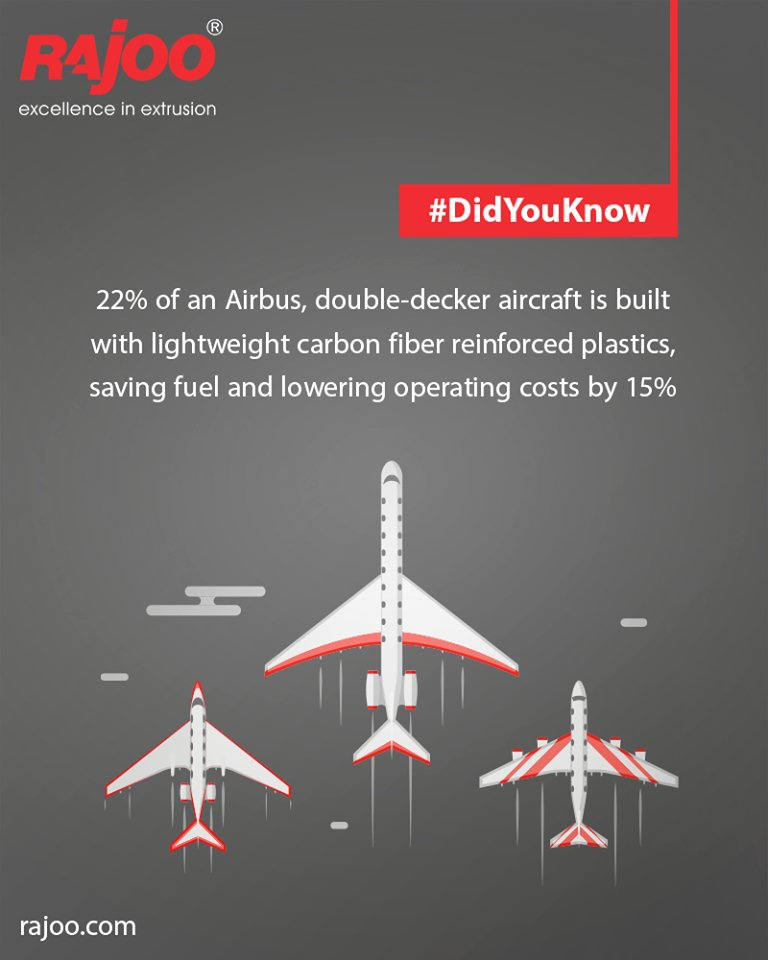 Plastic products play a major role in saving and conserving energy and power safety.  #DidYouKnow #PlasticFacts #RajooEngineers #Rajkot #PlasticMachinery #Machines #PlasticIndustry https://t.co/N31xPC8dQV
