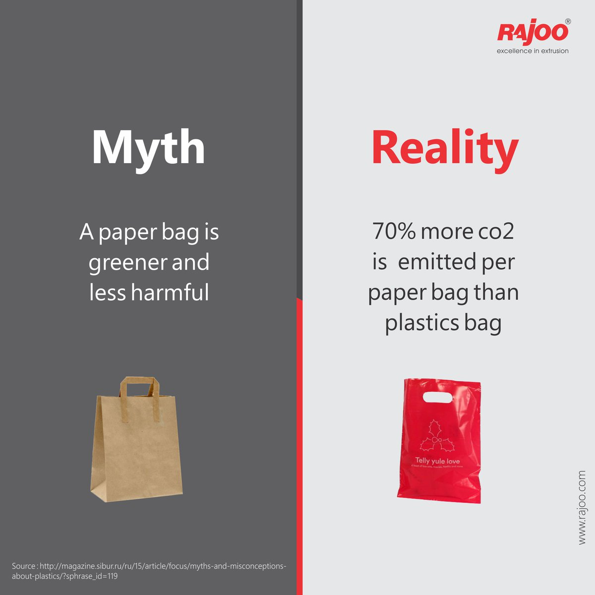 Do not let the myths keep you in the dark.  Paper bag production emits 70% more CO2 per bag as compared to plastic bag production.  #RajooEngineers #Rajkot #PlasticMachinery #Machines #PlasticIndustry https://t.co/A5krRrR6Il