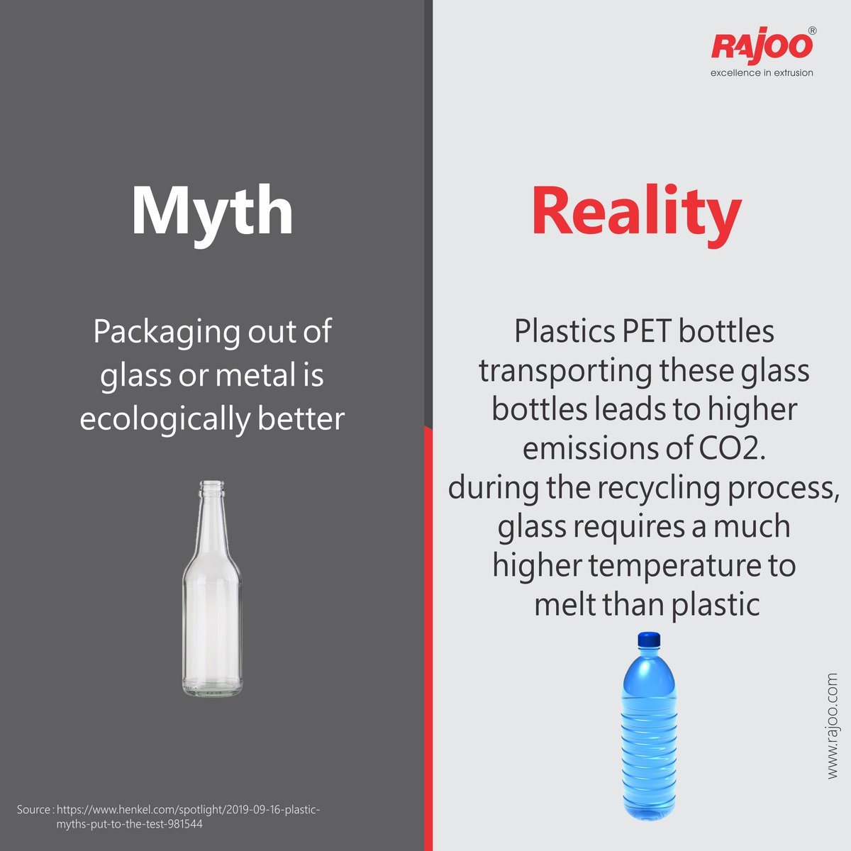 It's a Myth that packaging of glass or metal is ecologically better. In reality, it is not the case.   #RajooEngineers #Rajkot #PlasticMachinery #Machines #PlasticIndustry https://t.co/V2suKLrp8z