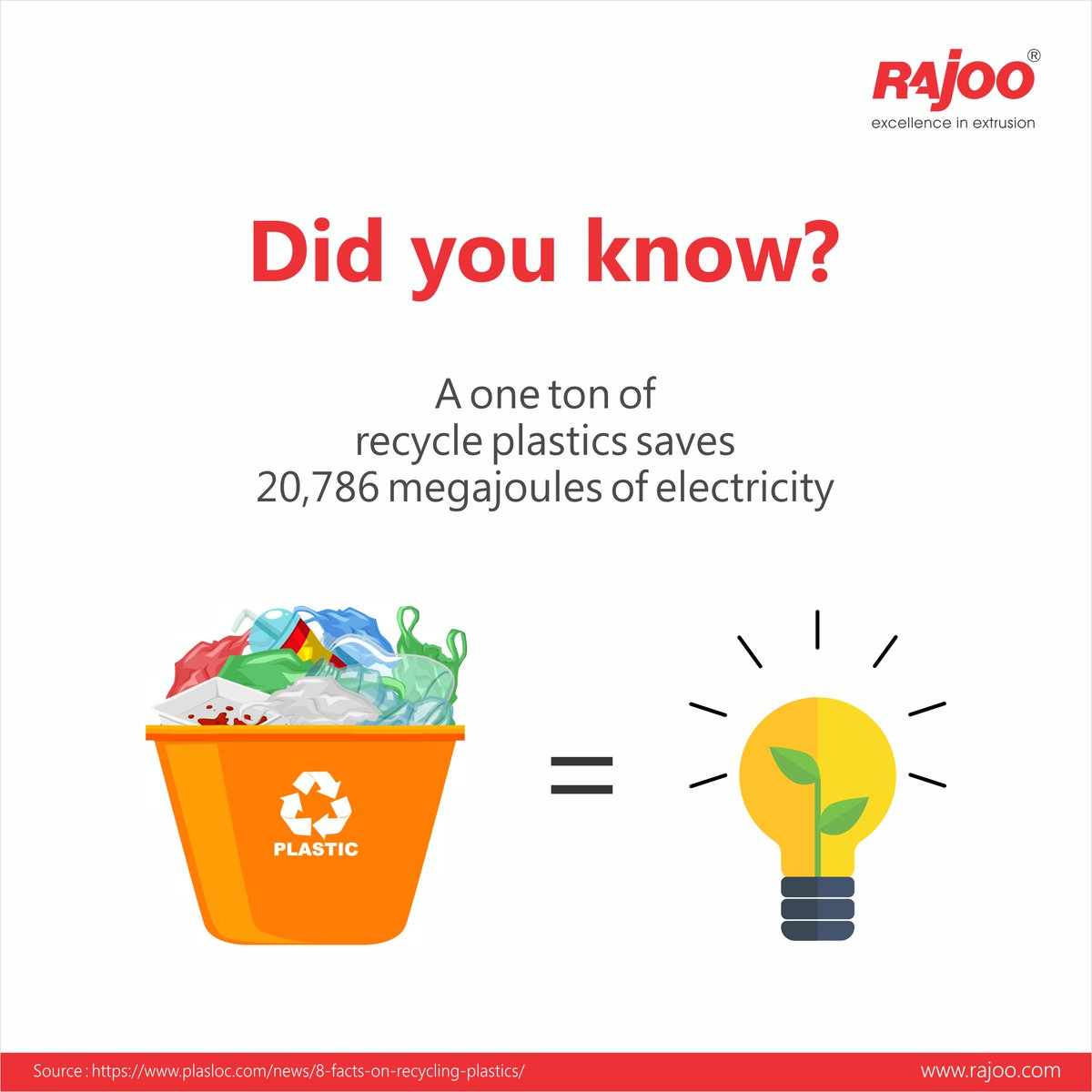 A major goal of recycling is to save energy and contribute towards sustainability of the nature.  It may look a little strange but it is true that one ton of recycled plastic saves 20,786 mega-joules of electricity.  #BenefitsOfPlastic #RajooEngineers #Rajkot #PlasticIndustry https://t.co/VePsw01pgk